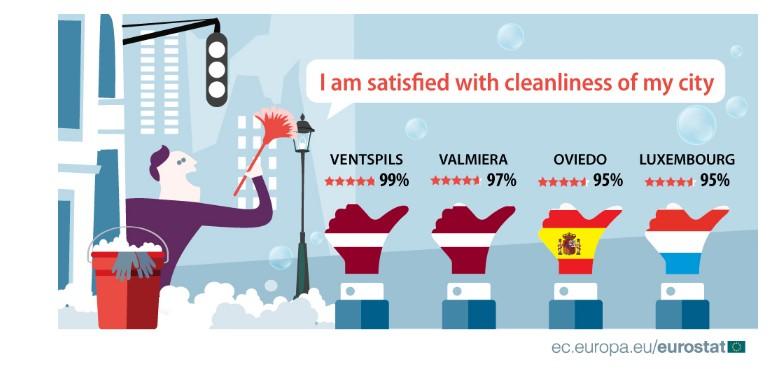 Gáfico_limpieza_Eurostat
