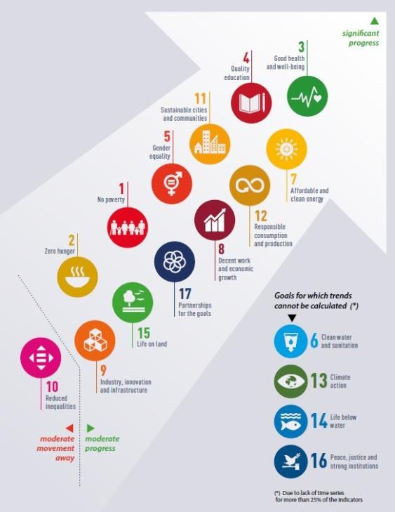 Gráfico_Avances UE_2018